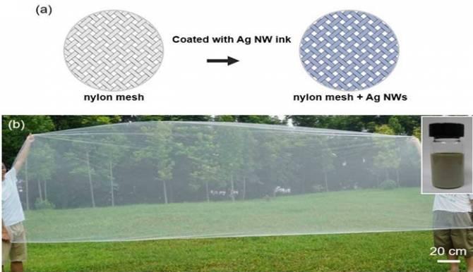 สุดยอด! นักวิทย์จีนพัฒนา'มุ้งลวด' กรองฝุ่น PM2.5ปลอดภัยในหนึ่งนาที